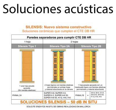soluciones acústicas